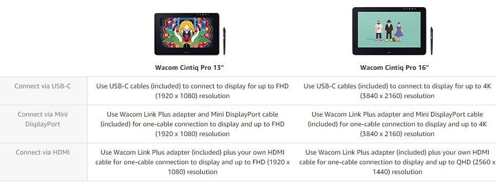 wacom cintiq pro comparison